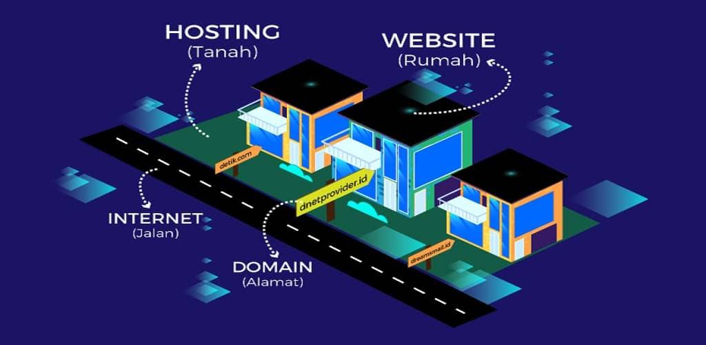 40. jual domain dan hosting